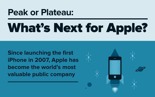 ¿Apple seguirá creciendo o se estancará? [Infografía] - apple-crecimiento-infografia
