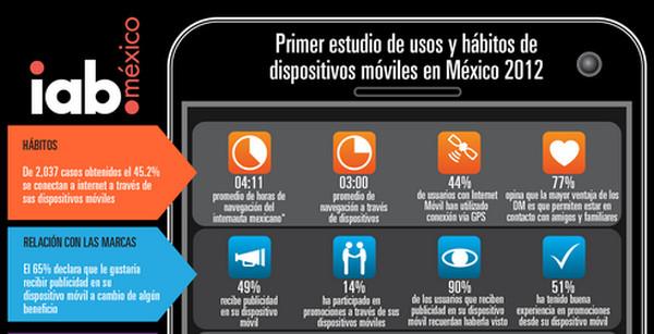 Usos y Hábitos de Dispositivos Móviles en México 2012 [Infografía] - estudio-uso-moviles-mexico