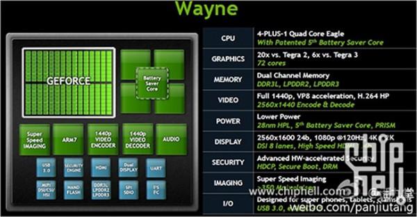 """Se filtran los detalles del nuevo procesador Tegra 4 de nombre clave """"Wayne"""" - wayne-tegra-4-600x312"""