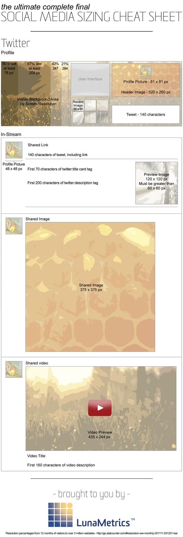 ¿Cuáles son los medidas óptimas de imágenes en Facebook, twitter y otras redes sociales? - resoluciones-publicaciones-imagen-twitter