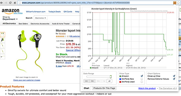 The Camelizer, la extensión para navegadores que muestra el precio más bajo en Amazon y Best Buy - thecamelizer