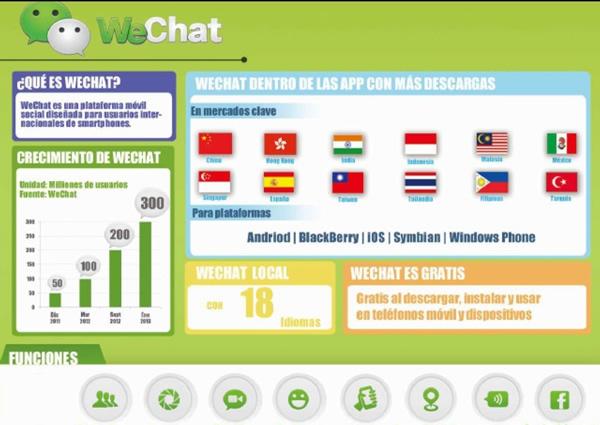WeChat se convierte en la app con más descargas en México - wechat-mexico-descargar