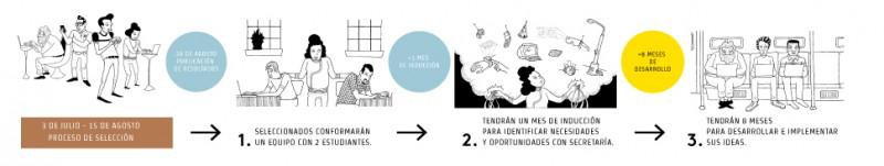 Código para la Ciudad de México, Código.CDMX - universitarios-800x151