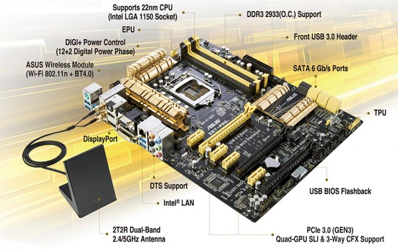 [Preview] Conoce la tarjeta madre ASUS Z87 PRO - line-800x505