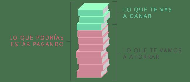 Renta más libros y compra menos ahorrándote hasta un 70% con TeRento.mx - terentomx