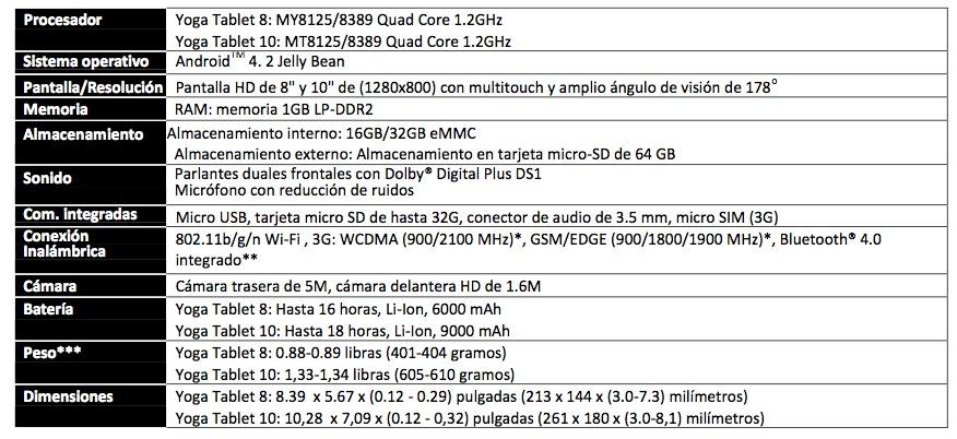 Lenovo presentó su nueva tableta Yoga - Lenovo-Yoga-caracteristicas