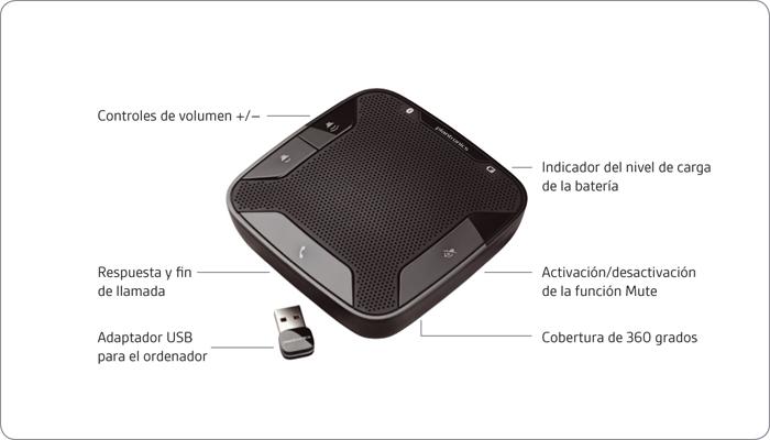 Calisto 620 de Plantronics, un sistema manos libres para tu smartphone o computadora - funciones-calisto-620