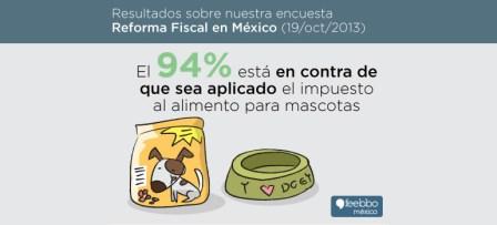 Esta es la percepción de la reforma fiscal en México por parte de los internautas