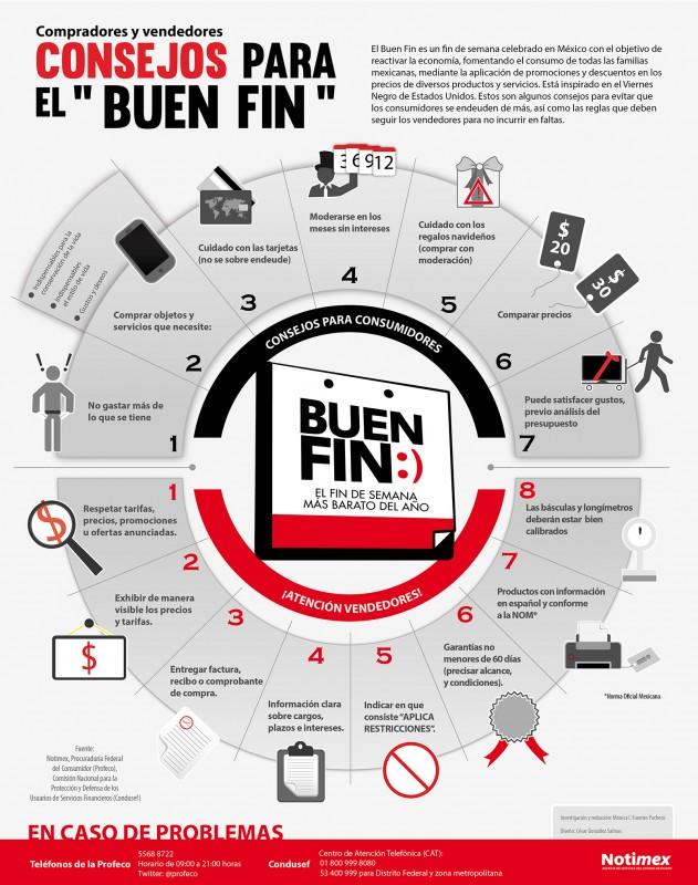 Consejos para comprar en el Buen Fin - buenfin--631x800