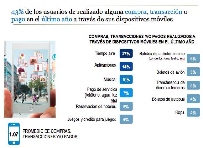 Mexicanos migran de teléfonos celulares básicos a smartphones - ecommerce-moviles-en-mexico
