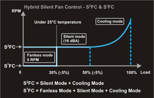 Seasonic Platinum SS-860XP2 Active PFC F3 (Platinum-860) [Reseña] - 38