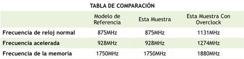 EVGA GeForce GTX 780 Ti [Reseña] - comparacion1