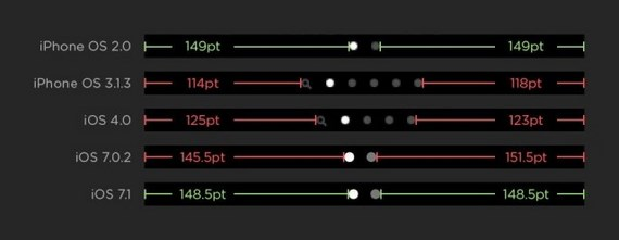 iOS 7 corregirá el error garrafal de asimetría en su diseño - ios7.1-Copiar