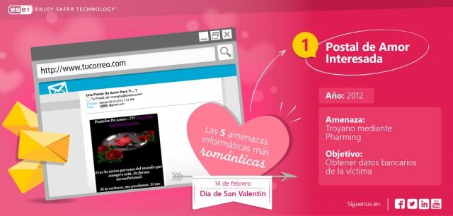 El top 5 de amenazas informáticas el día de San Valentín - postal-de-amor-interesada