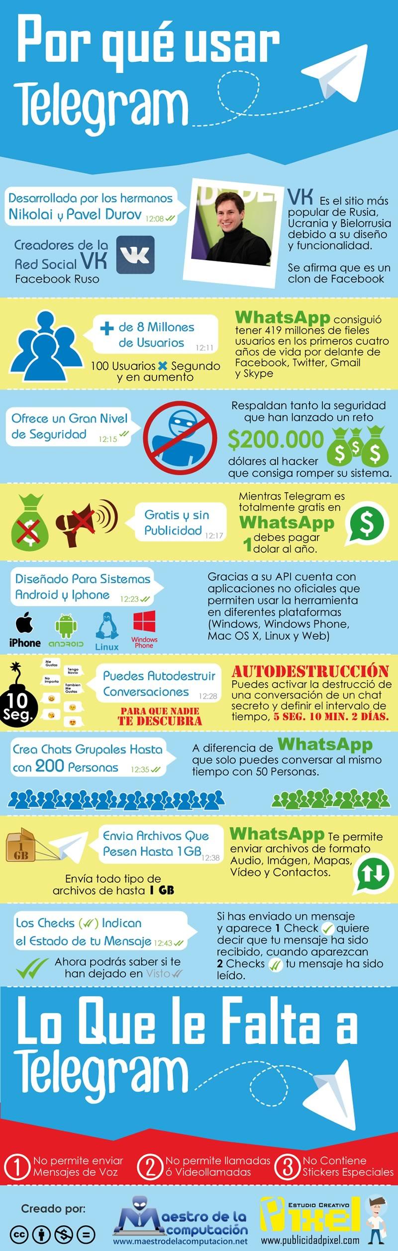 ¿Por qué usar Telegram? conoce todas sus características y ventajas en esta infografía - usar-telegram