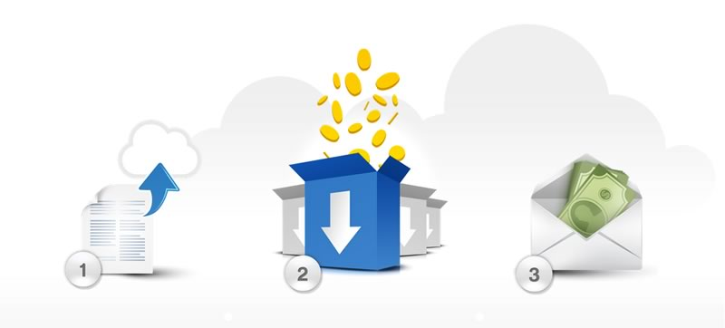 Gana dinero vendiendo tus documentos en línea en Misdocs - como-ganar-dinero-misdocs