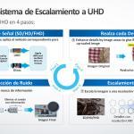 Pantallas Samsung UHD curvas llegan a México - Pantalla-Samsung-sistema-de-escalamiento-UHD