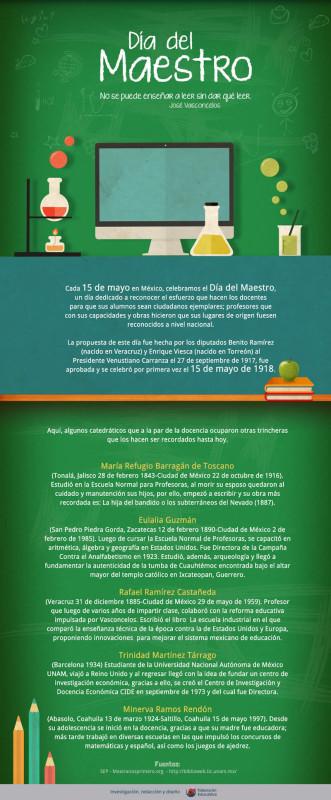 Día del maestro en México, Doodle de Google y unas infografías para conocer más de este día - dia-del-maestro-mexico-infografia-331x800