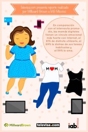 Las mamás digitales y su consumo del Internet [Estudio]