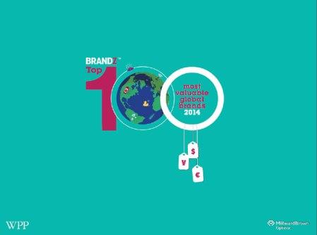Las 100 marcas globales más valiosas en 2014 en el ranking BrandZTM