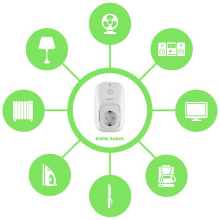 Belkin WeMo controla las conexiones caseras desde tu celular - WeMo-switch_Infographic-e1402690954747