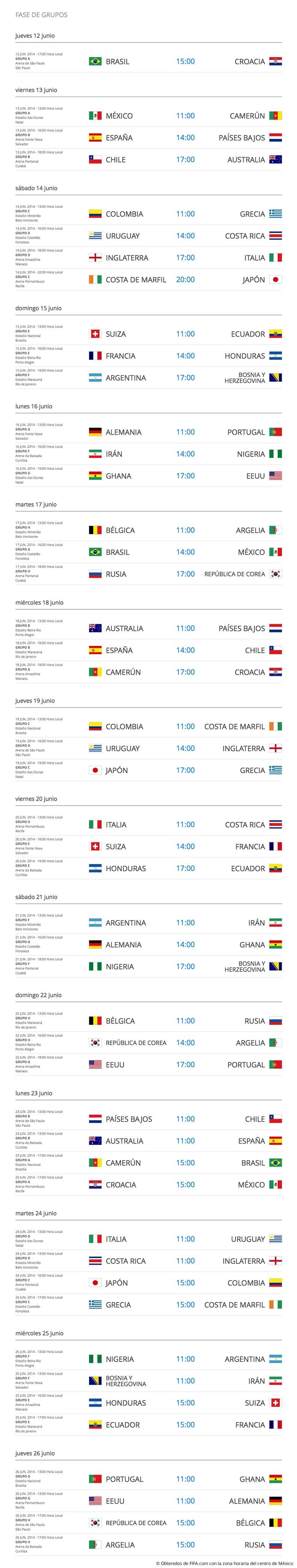 calendario mundial brasil 2014 descargar Descarga el calendario del Mundial 2014 (Fase de Grupos)