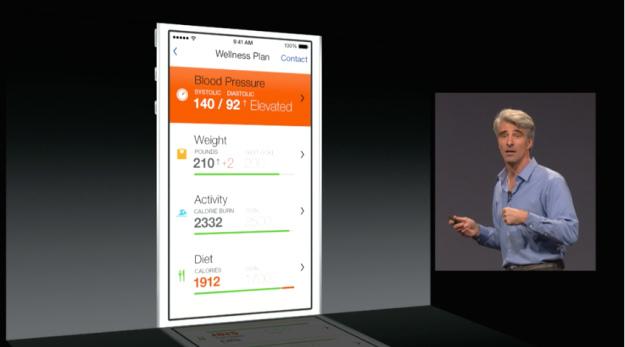 Apple presenta nuevo iOS 8 [WWDC14] - healthkit
