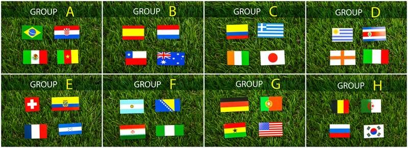 Partidos del Mundial este Jueves 19 de Junio - partidos-del-mundial-jueves-19