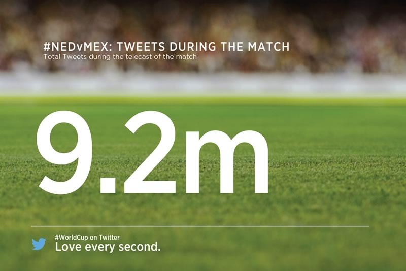 México vs Holanda y lo que pasó en Facebook y Twitter - twitter-mexico-holanda