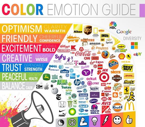 La importancia de los colores en tu app - color-emotion-guide