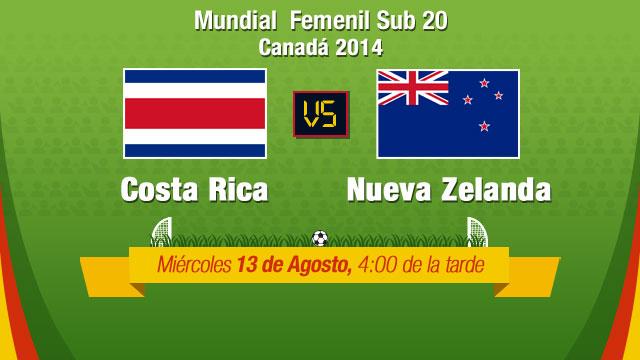 Costa Rica vs Nueva Zelanda en vivo Mundial Femenil Sub 20 Costa Rica vs Nueva Zelanda, Mundial Femenil Sub 20