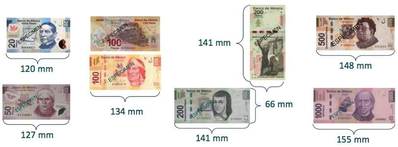 billetes actuales fabricados en mexico ¿Cómo se hacen los billetes en México?