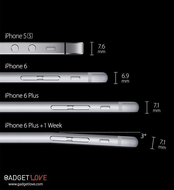 Las mejores críticas y burlas hacia el iPhone 6 #bendgate - memes-iphone-6-medidas