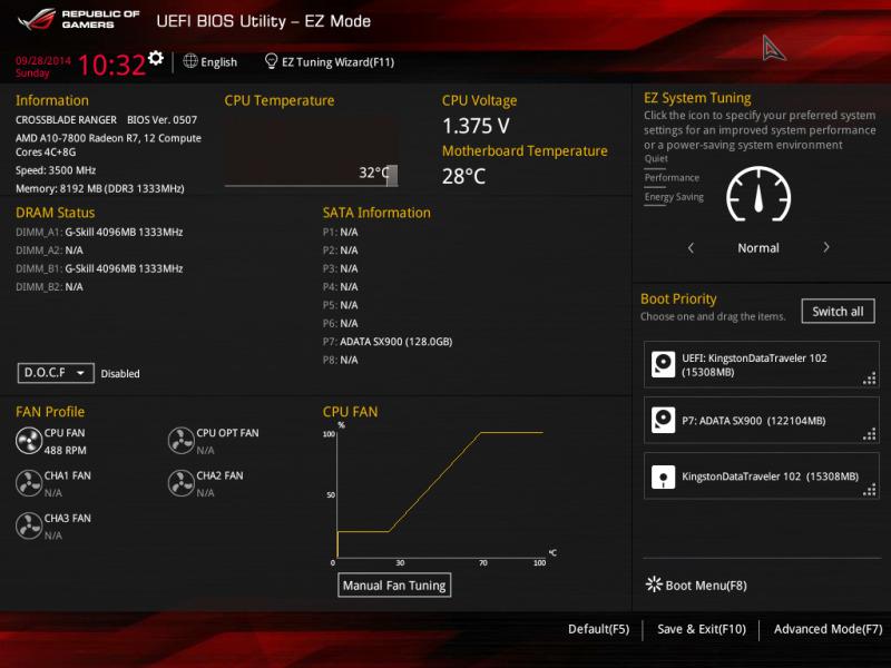 ASUS Crossblade Ranger, primera tarjeta AMD FM2+ ROG [Reseña] - BIOS-1-800x600