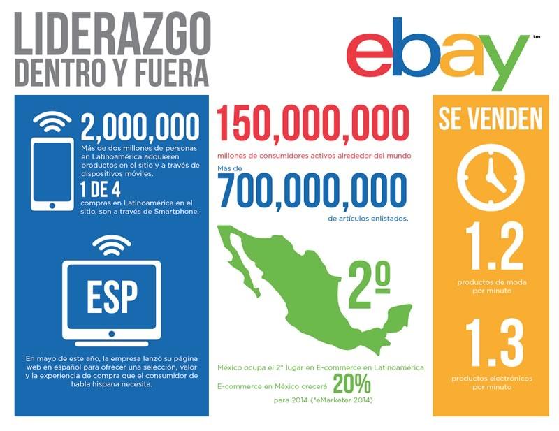 eBay ahora te permite crear colecciones en su sitio - infografia-eBay