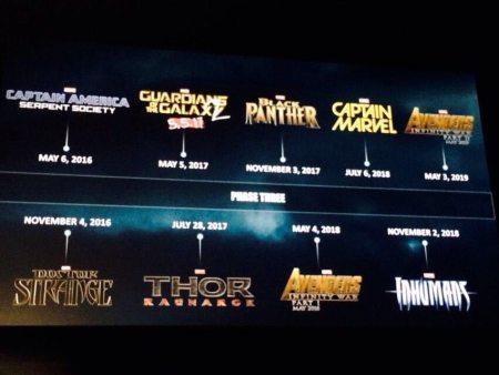 Marvel anuncia nombre y fechas de estreno de las películas de su «Fase 3»