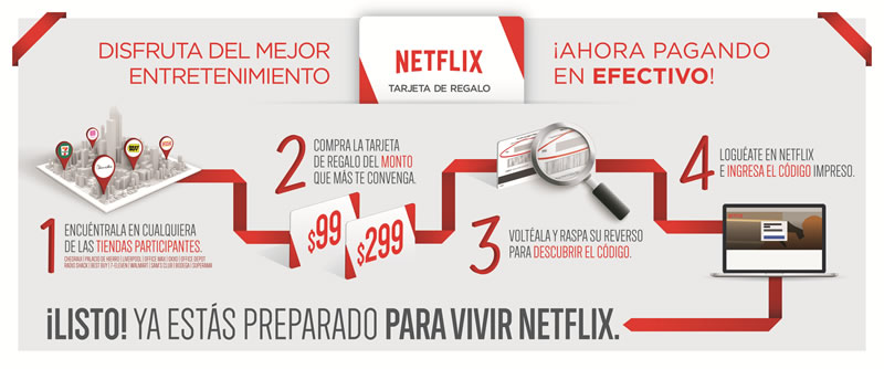 Cómo usar Netflix sin tarjeta de crédito - Tarjeta-de-Regalo-Netflix