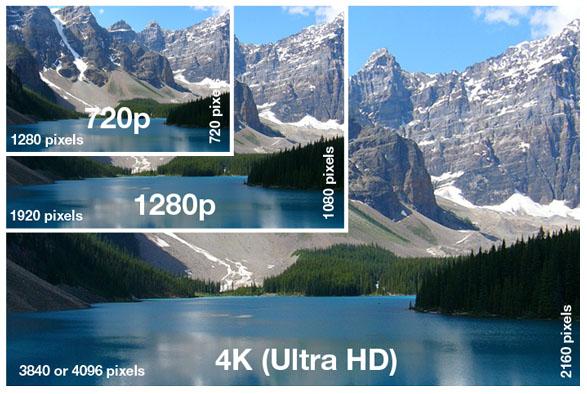 Vimeo se une a Youtube y ya permite subir videos en 4K - 4k-vimeo