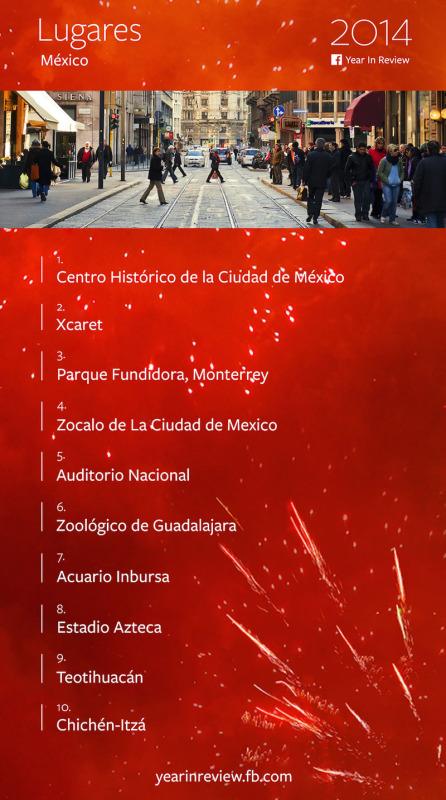 Facebook presentó su resumen con lo más popular del 2014 - Lugares-Populares-Facebook-Mexico-2014-446x800