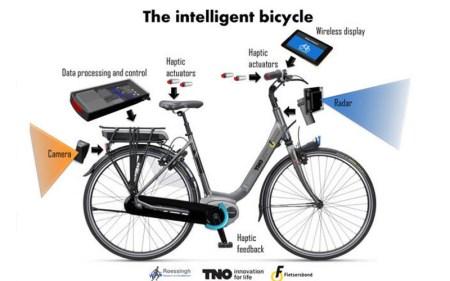 Bicicletas inteligentes una realidad en Holanda