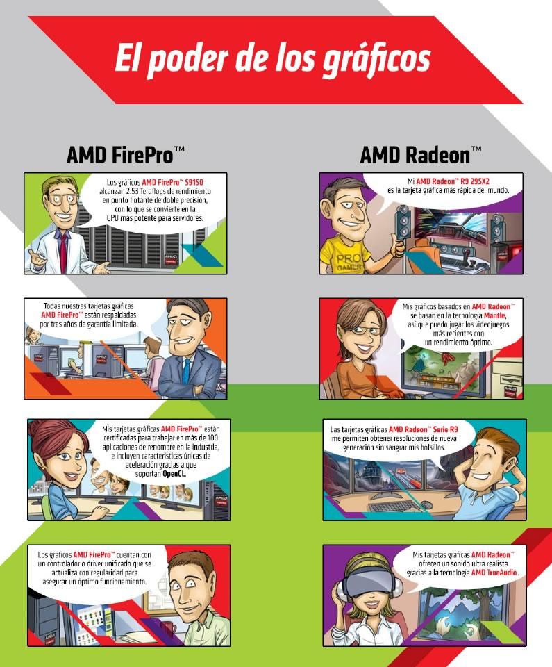 AMD te ayuda a elegir la tarjeta gráfica de acuerdo a tus necesidades - AMD-elegir-tarjeta-grafica-FirePro-vs-Radeon