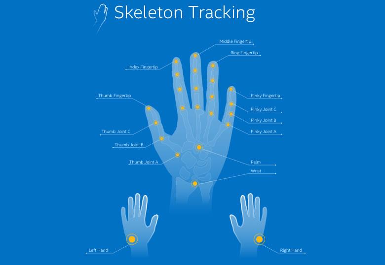 RealSense de Intel ¿cómo detecta las manos y gestos su sensor? - RealSense-tecnologia-gestos-Intel