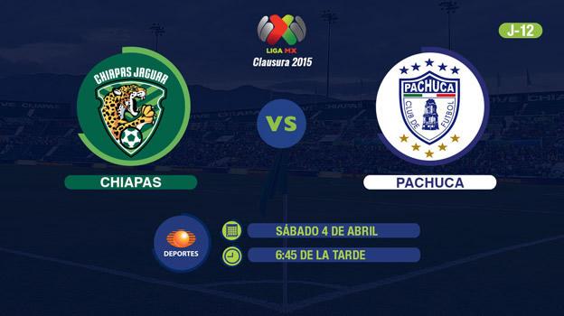 Jaguares vs Pachuca, Jornada 12 del Clausura 2015 - Jaguares-de-Chiapas-vs-Pachuca-2015
