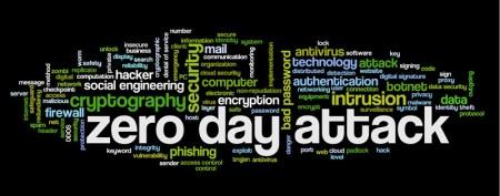Fallas Zero Day atacan los sistemas iOS y OSX de Apple