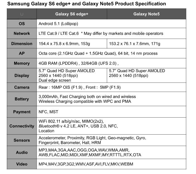 Samsung presenta el Galaxy Note 5 y Galaxy S6 Edge+ - Captura-de-pantalla-2015-08-13-14.42.41