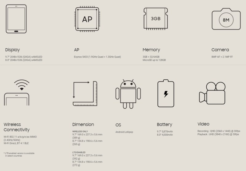 Samsung lanza la Galaxy Tab S2 en México - caracteristicas-galaxy-tabs2