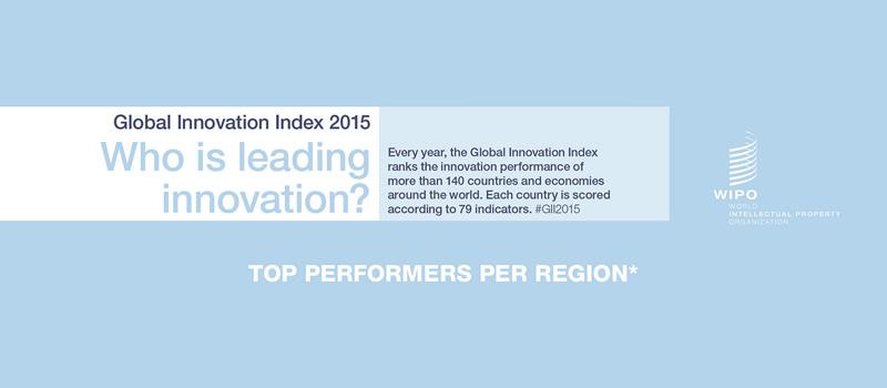 México, sin avanzar en innovación; se ubica en el sitio 57 del mundo - Mexico-innovacion
