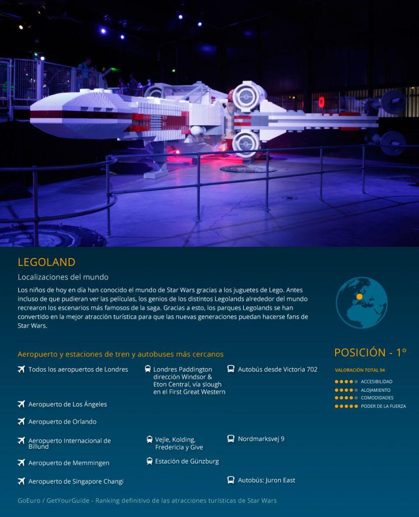 Star Wars, ranking de las localizaciones del rodaje - legoland-star-wars