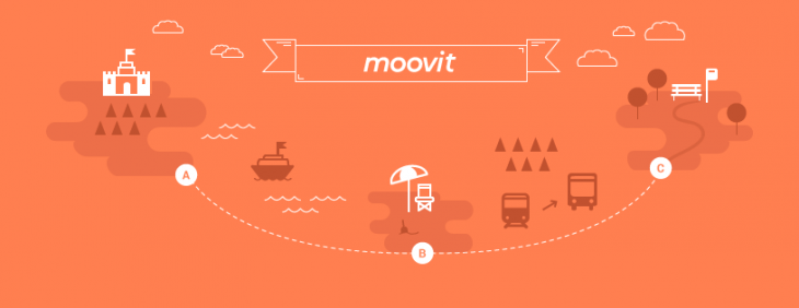 5 aplicaciones para tener en cuenta en estas vacaciones - moovit