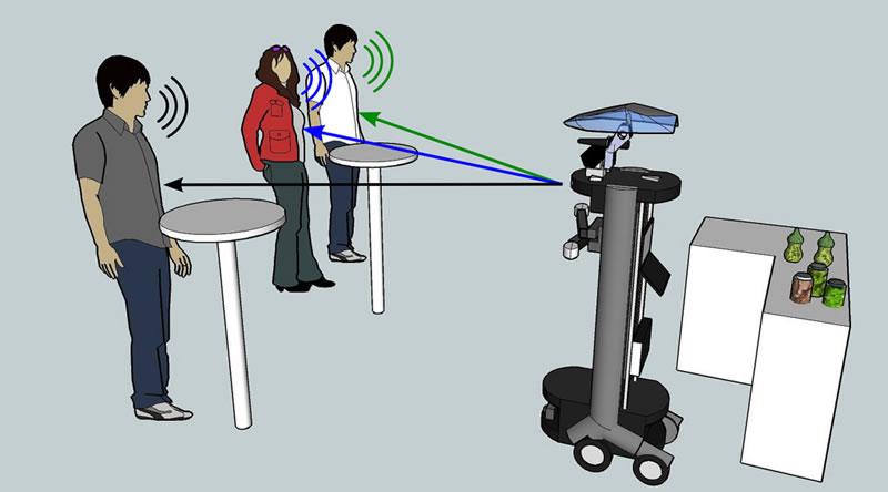 sistema auditivo para robot de servicio Crea ingeniero sistema auditivo para robot de servicio diseñado por la UNAM